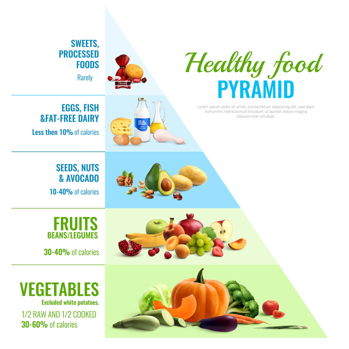 Healthy Nutrition - Healthy eating pyramid realistic infographic-Montcalm